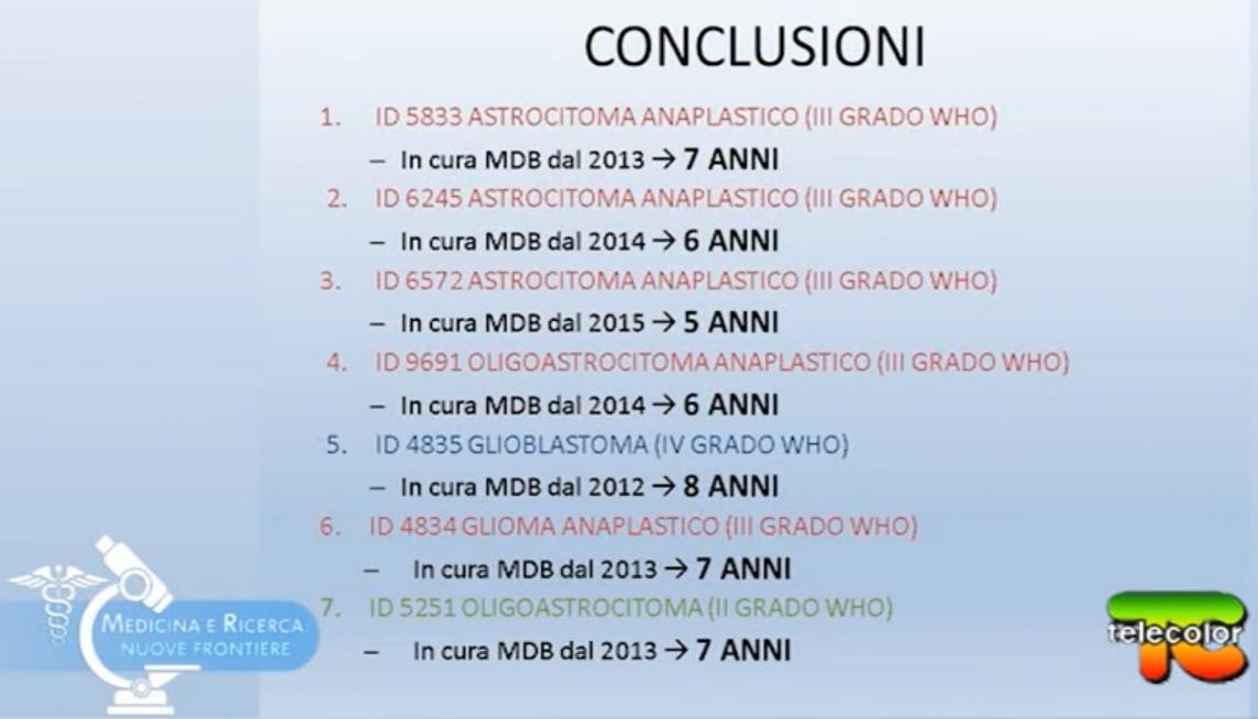 Elenco tumori cerebrali trattati con Metodo Di Bella di prossima pubblicazione.